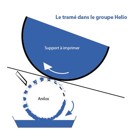 Tramé groupe Helio
